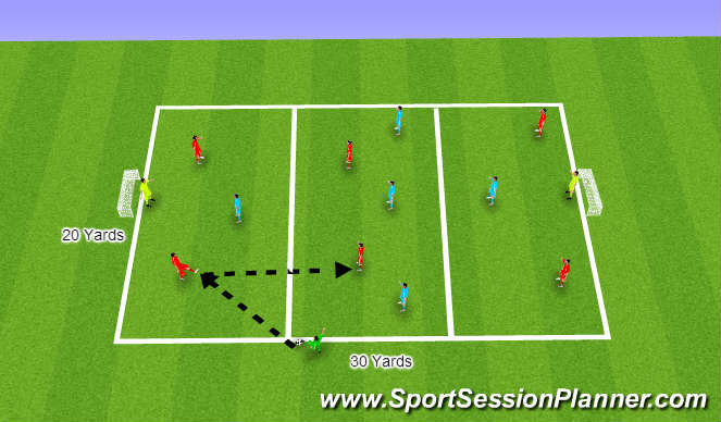Football/Soccer Session Plan Drill (Colour): (Foundation) Receiving & Turning