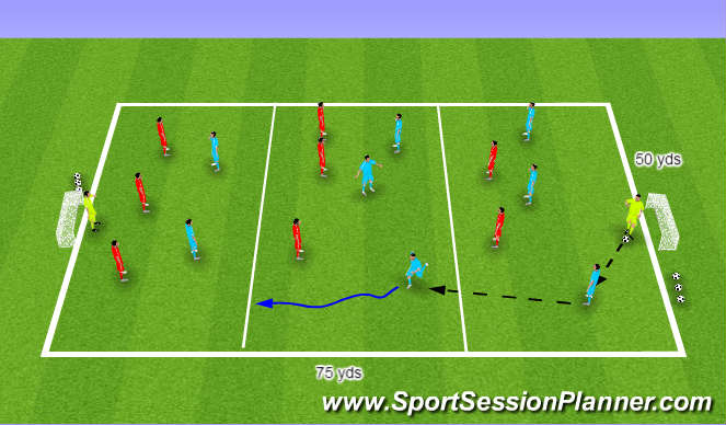 Football/Soccer Session Plan Drill (Colour): (PDP) Counter Attacking + Shooting 1