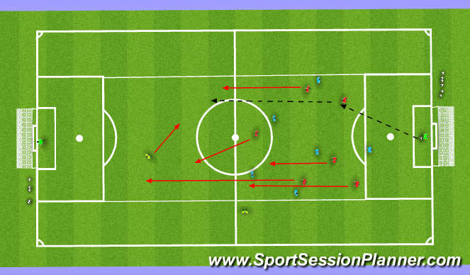 Football/Soccer Session Plan Drill (Colour): (PDP) Counter-attacking from deep