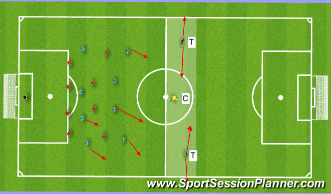 Football/Soccer Session Plan Drill (Colour): (PDP) Continous Defending