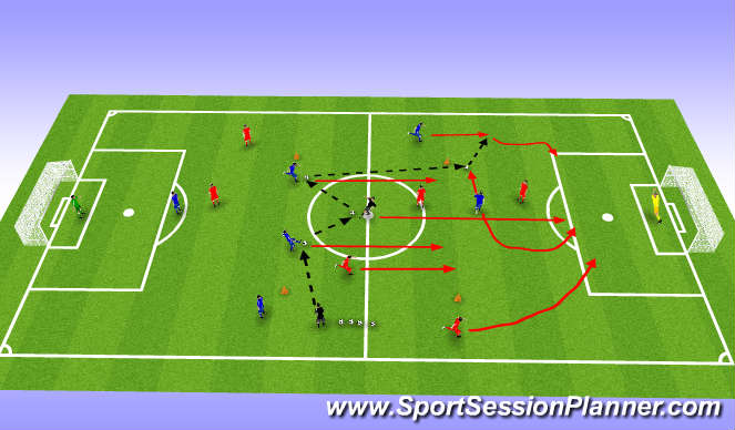 Football/Soccer Session Plan Drill (Colour): Defending & Recovering defensive position