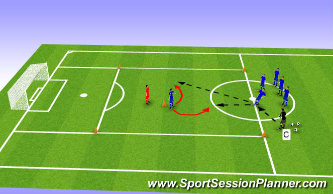 Football/Soccer Session Plan Drill (Colour): Individual Defending II