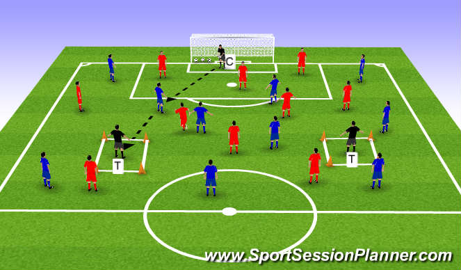 Football/Soccer Session Plan Drill (Colour): Pressing & Regains of Possession