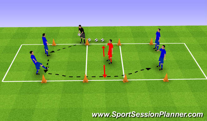 Football/Soccer Session Plan Drill (Colour): Intercepting Passes II