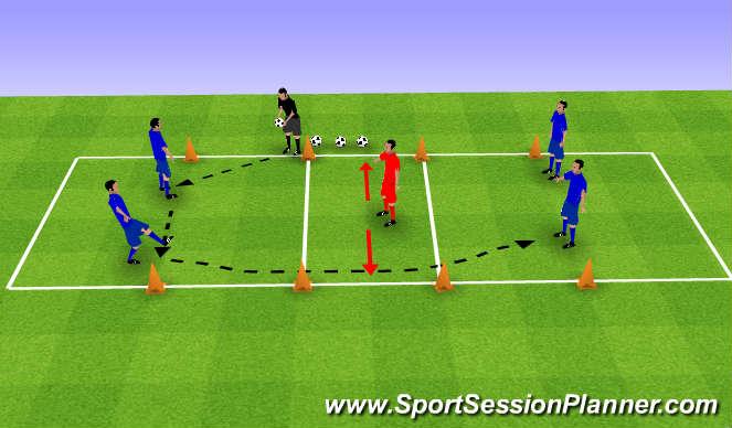 Football/Soccer Session Plan Drill (Colour): Intercepting Passes II