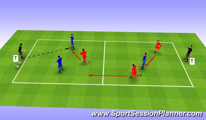 Football/Soccer Session Plan Drill (Colour): Defensie Balance & Compactness