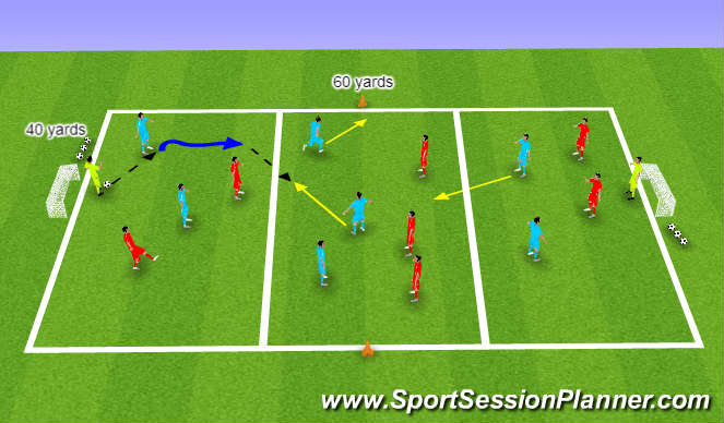 Football/Soccer Session Plan Drill (Colour): (YDP) Quick Passing in a SSG