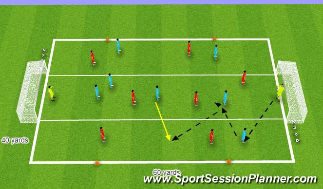 Football/Soccer Session Plan Drill (Colour): (YDP) Spreading play in a small-sided game