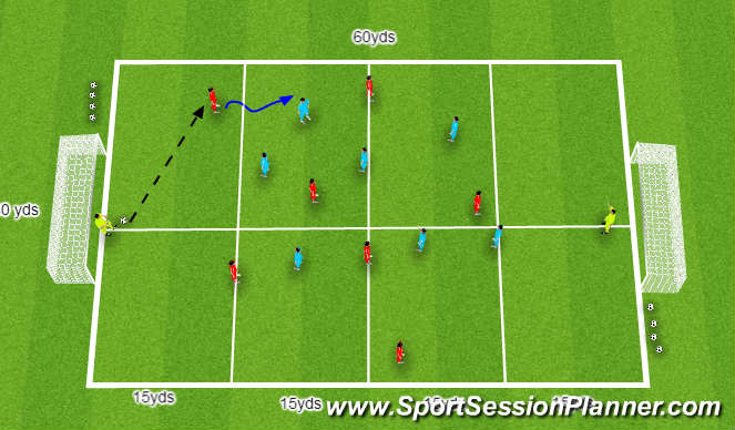 Football/Soccer Session Plan Drill (Colour): (YDP) Compact defending in a small-sided game