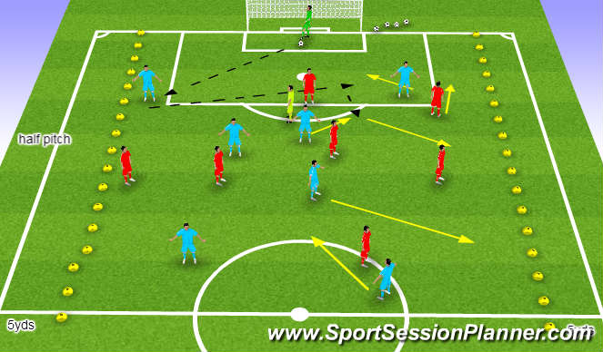 Football/Soccer Session Plan Drill (Colour): (YDP) Counter-attacking