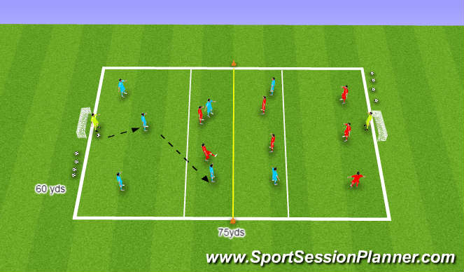 Football/Soccer Session Plan Drill (Colour): (YDP) Defensive balance & compactness