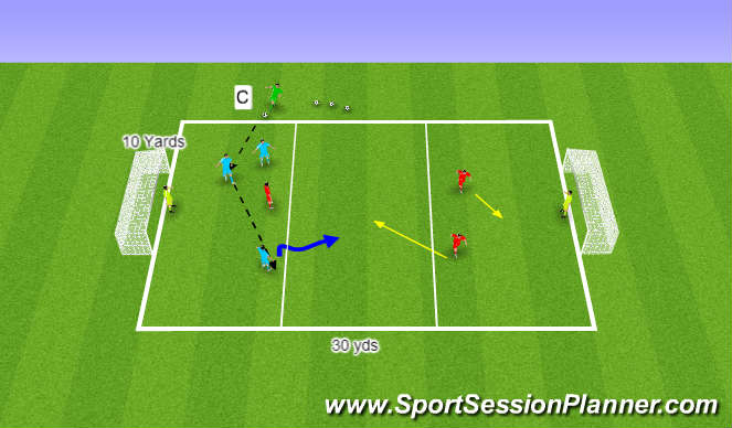 Football/Soccer Session Plan Drill (Colour): (YDP) Break-out game 1