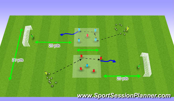 Football/Soccer Session Plan Drill (Colour): (YDP) Break-out game 2
