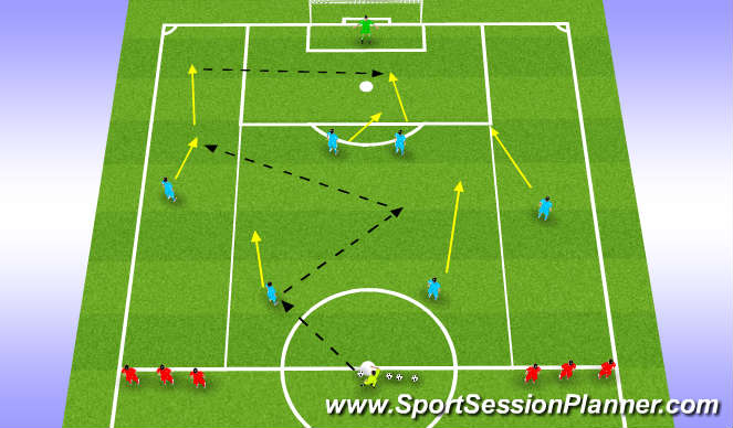 Football/Soccer Session Plan Drill (Colour): (YDP) Crossing & finishing