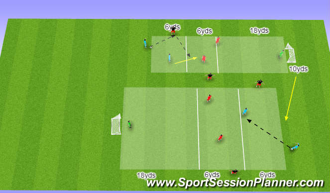 Football/Soccer Session Plan Drill (Colour): (YDP) Shooting Circuit 4