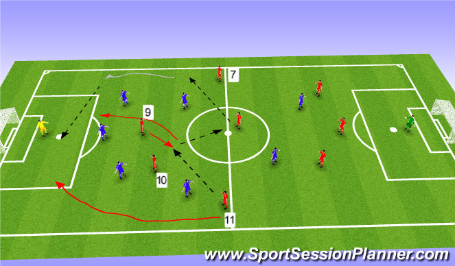 Football/Soccer Session Plan Drill (Colour): 3rd man cond game2