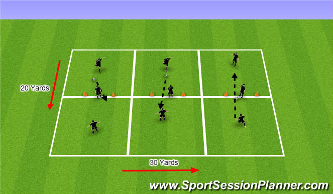 Football/Soccer Session Plan Drill (Colour): Technique Blocked