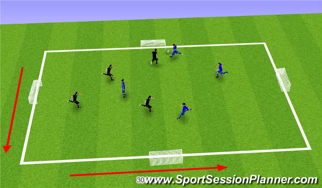 Football/Soccer Session Plan Drill (Colour): Technique Skill