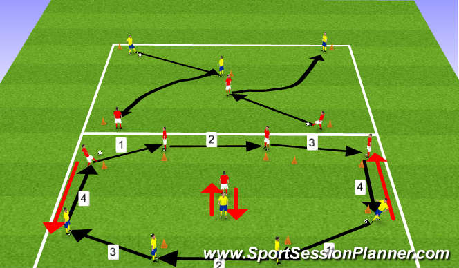 Football/Soccer Session Plan Drill (Colour): passing around the back