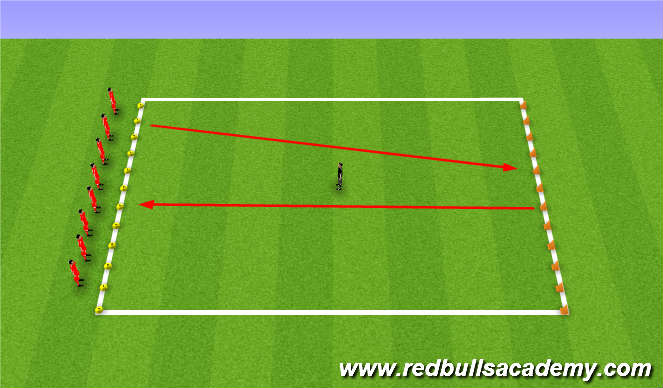 Football/Soccer Session Plan Drill (Colour): Soccer Island/Giant game