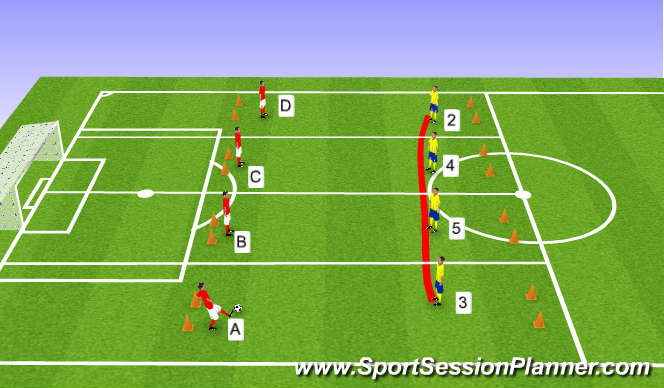 Football/Soccer Session Plan Drill (Colour): Marking/Positioning