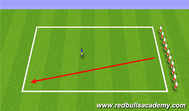 Football/Soccer Session Plan Drill (Colour): Dog Catcher