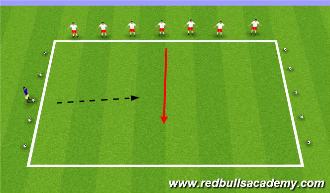 Football/Soccer Session Plan Drill (Colour): Cannon Ball