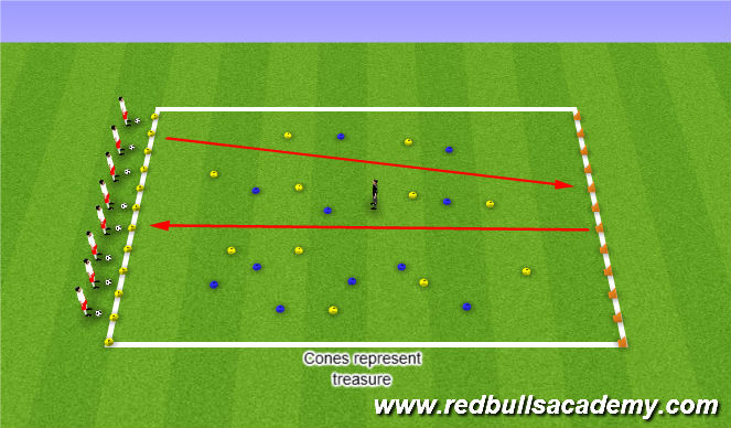 Football/Soccer Session Plan Drill (Colour): Treasure pick up