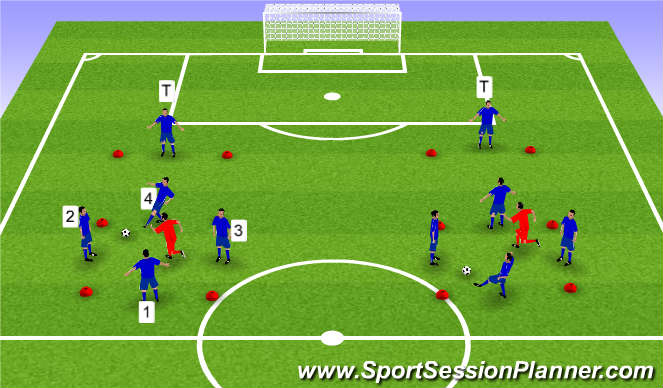 Football/Soccer Session Plan Drill (Colour): 4 v 1 to Target Man