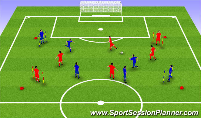 Football/Soccer Session Plan Drill (Colour): 6 v 6 playing to Target