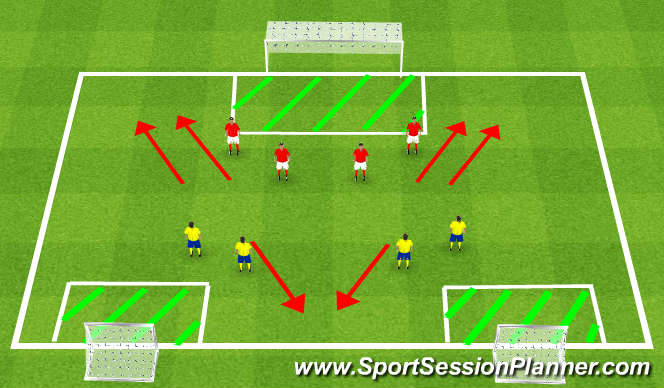 Football/Soccer Session Plan Drill (Colour): Show inside/outside