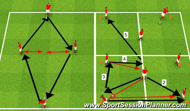 Football/Soccer Session Plan Drill (Colour): quick passing