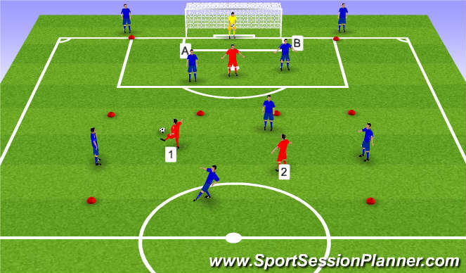 Football/Soccer Session Plan Drill (Colour): 4 v 2 to Target Man