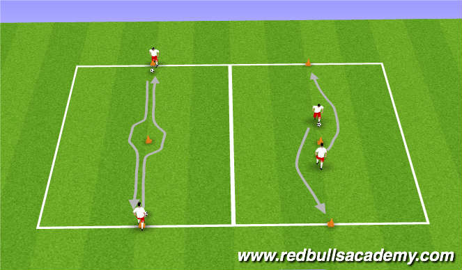 Football/Soccer Session Plan Drill (Colour): Main Theme - Attacking 1v1 (Unopposed)
