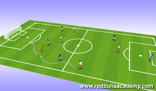 Football/Soccer Session Plan Drill (Colour): Conditioned Game - Attacking 1v1