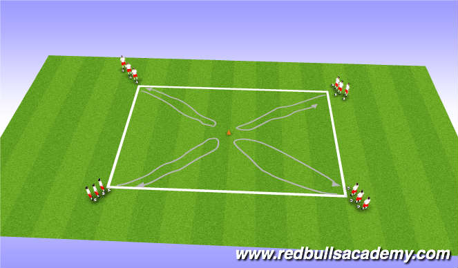 Football/Soccer Session Plan Drill (Colour): Warm Up - Turning