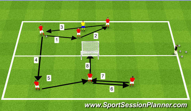 Football/Soccer Session Plan Drill (Colour): Directional Possession
