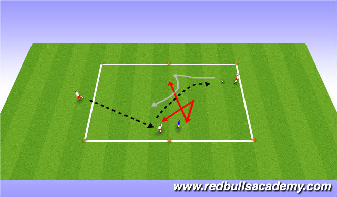 Football/Soccer Session Plan Drill (Colour): Around the Corner / Twist off