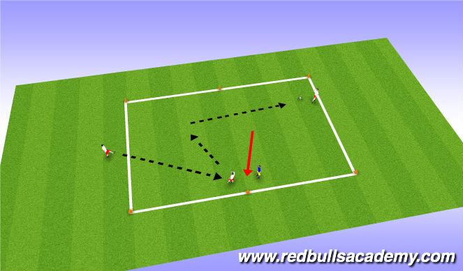 Football/Soccer Session Plan Drill (Colour): Penetrate, Possess / 2v1