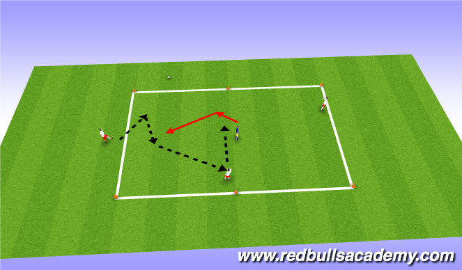 Football/Soccer Session Plan Drill (Colour): Commit / 2v1