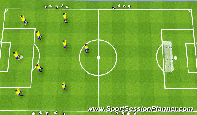 Football/Soccer Session Plan Drill (Colour): Throwin Play