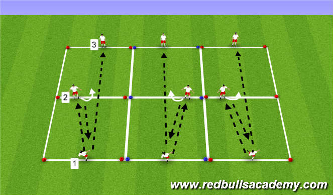 Football/Soccer Session Plan Drill (Colour): Main Theme (Unopposed)