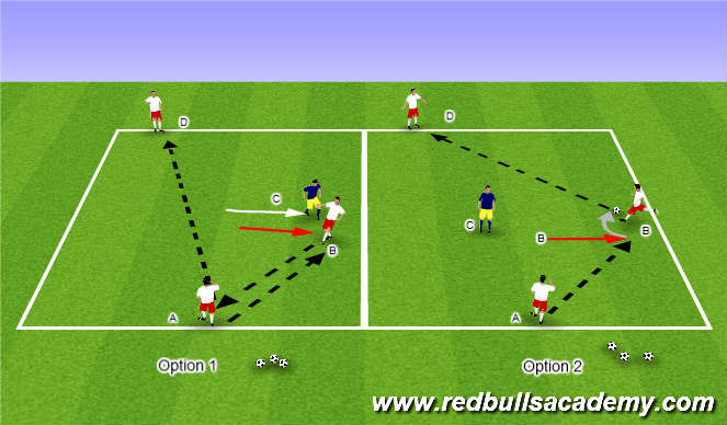 Football/Soccer Session Plan Drill (Colour): Main Theme (Semi-Opposed)