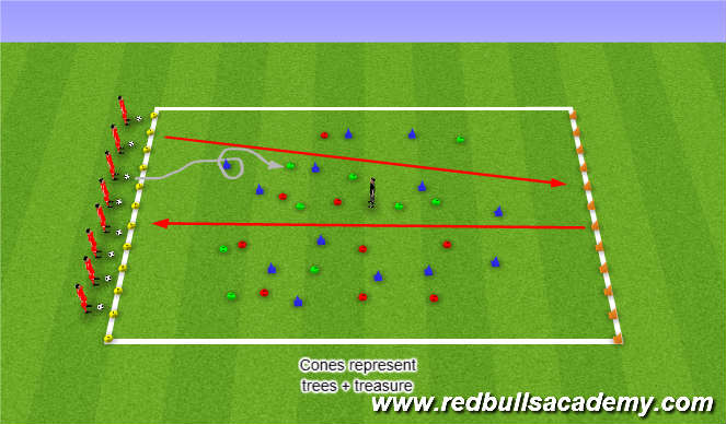 Football/Soccer Session Plan Drill (Colour): Dribble around trees/Treasure Pick up