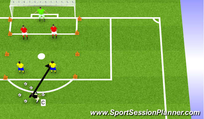 Football/Soccer Session Plan Drill (Colour): Cover & Support