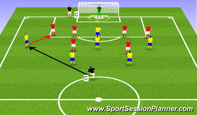 Football/Soccer Session Plan Drill (Colour): Man in the hole