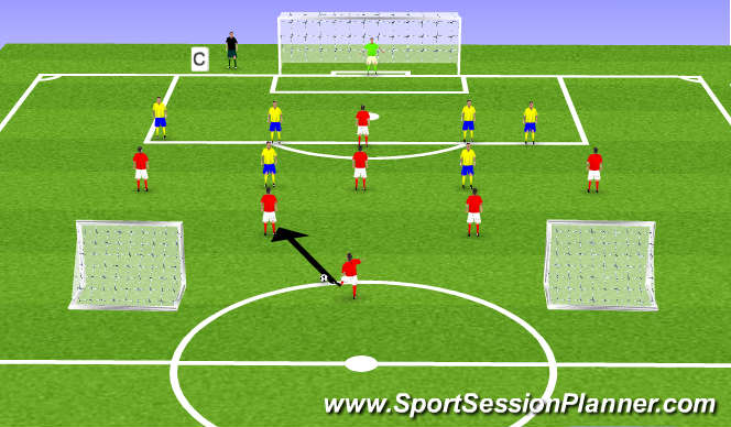 Football/Soccer Session Plan Drill (Colour): Defensive Set up