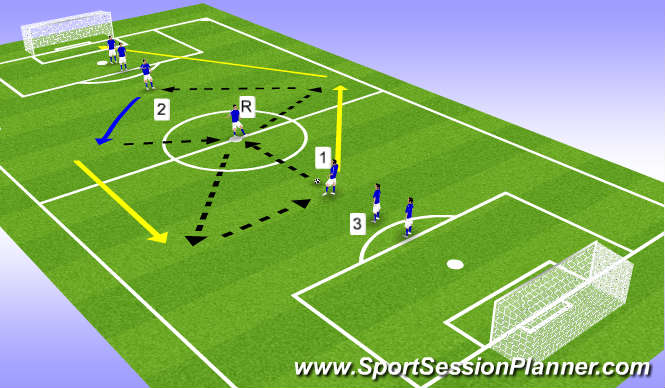 Football/Soccer Session Plan Drill (Colour): Use the Wings