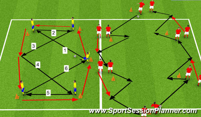 Football/Soccer Session Plan Drill (Colour): overlapping runs