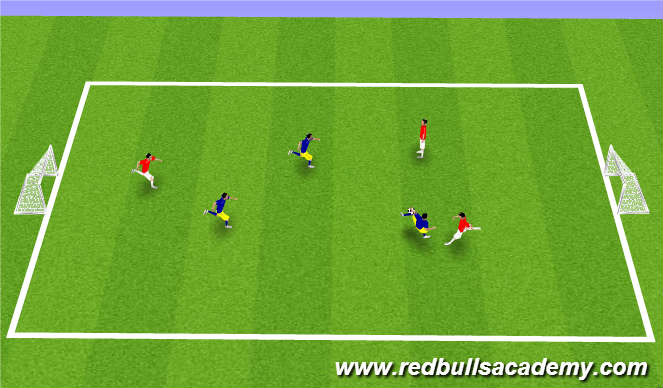 Football/Soccer Session Plan Drill (Colour): 3 v 3
